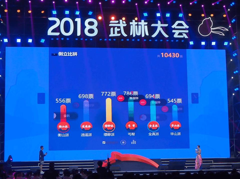 2018淘宝武林大会
